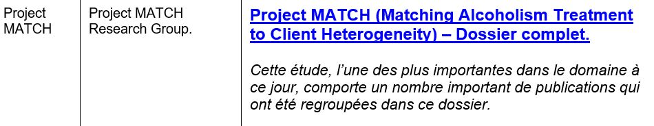 Project MATCH